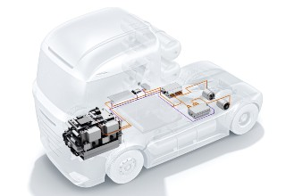 bOSCH emission free mobility not