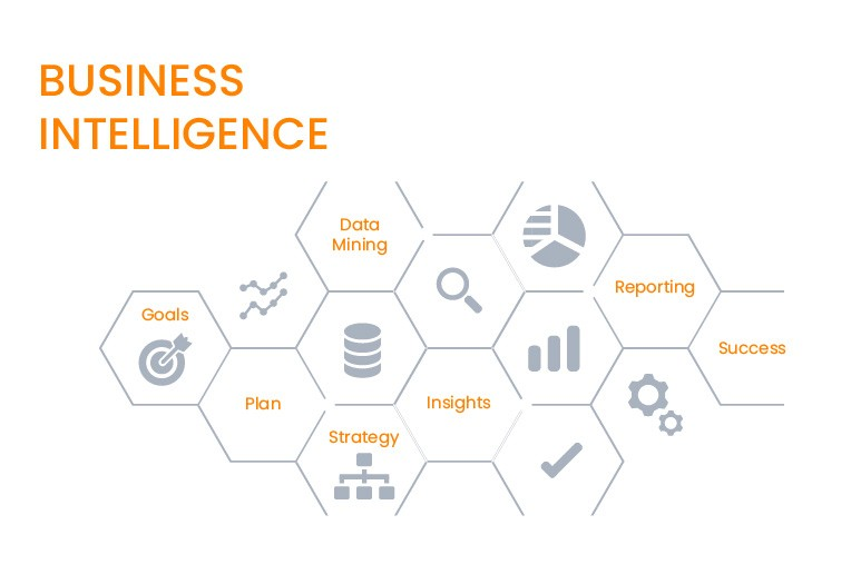 Business Intelligence not